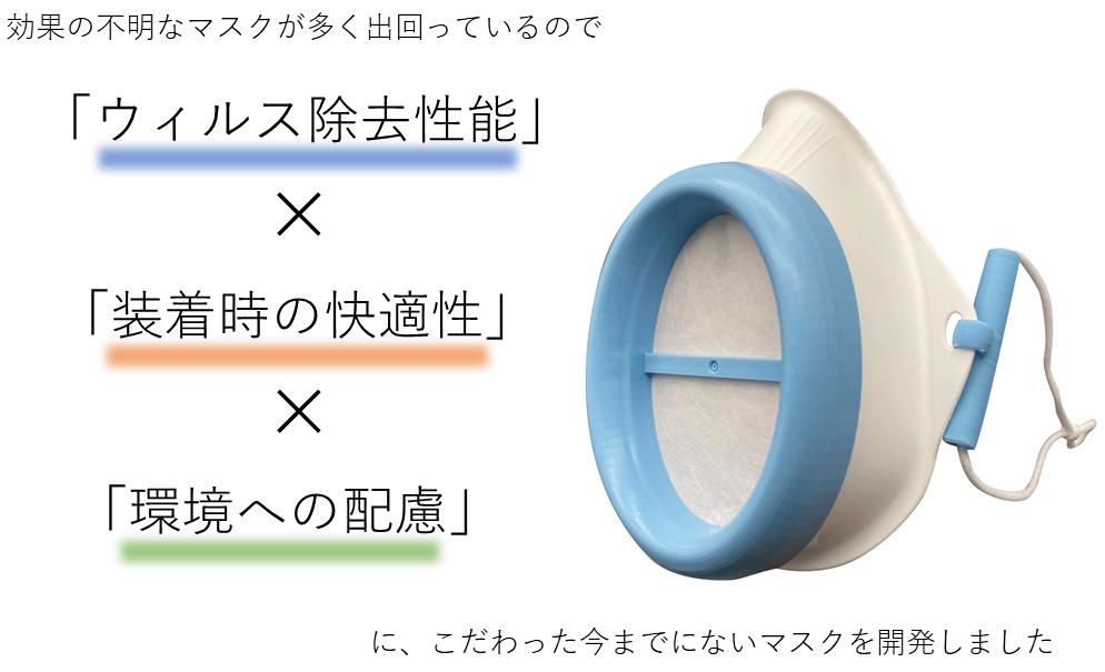 高機能マスク θ(シータ)