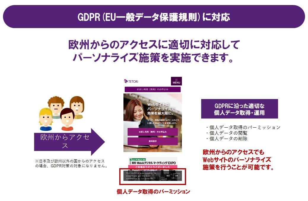 GDPRに対応
