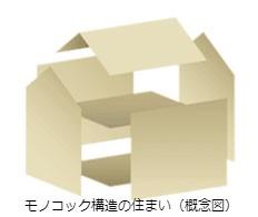 モノコック構造