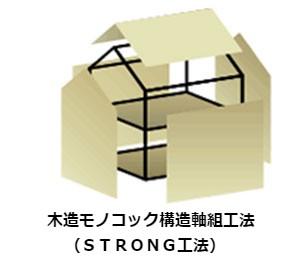 木造モノコック構造軸組工法