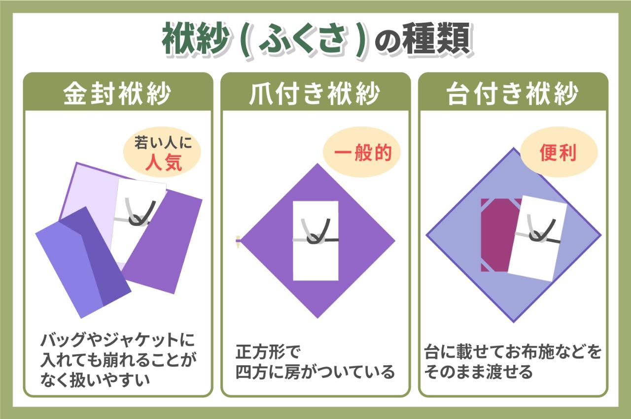 袱紗(ふくさ)の種類