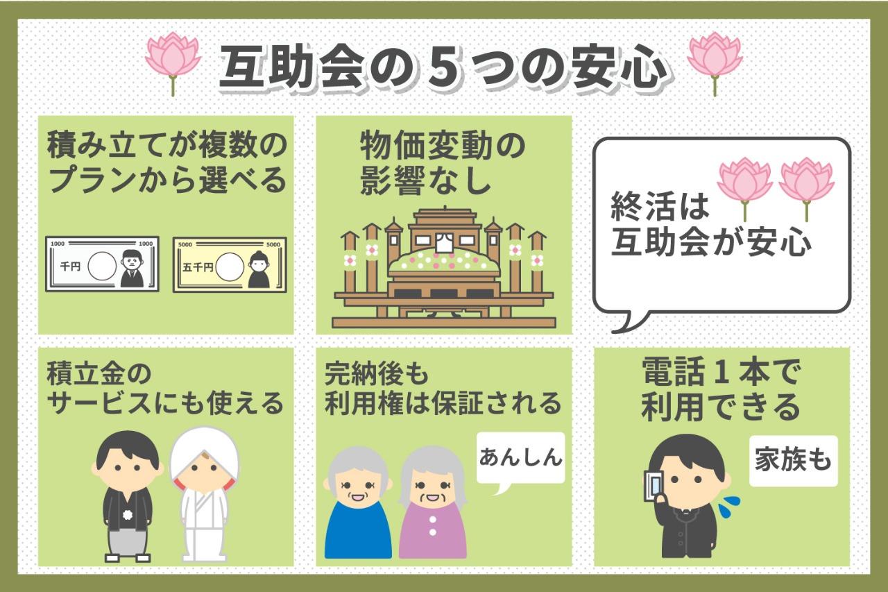 互助会の5つの安心