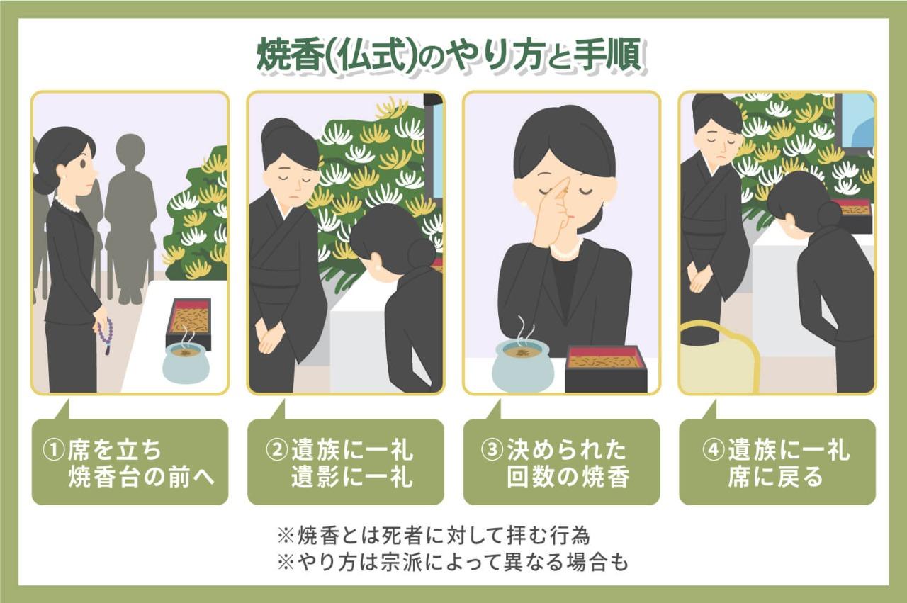 焼香(仏式)のやり方 と手順