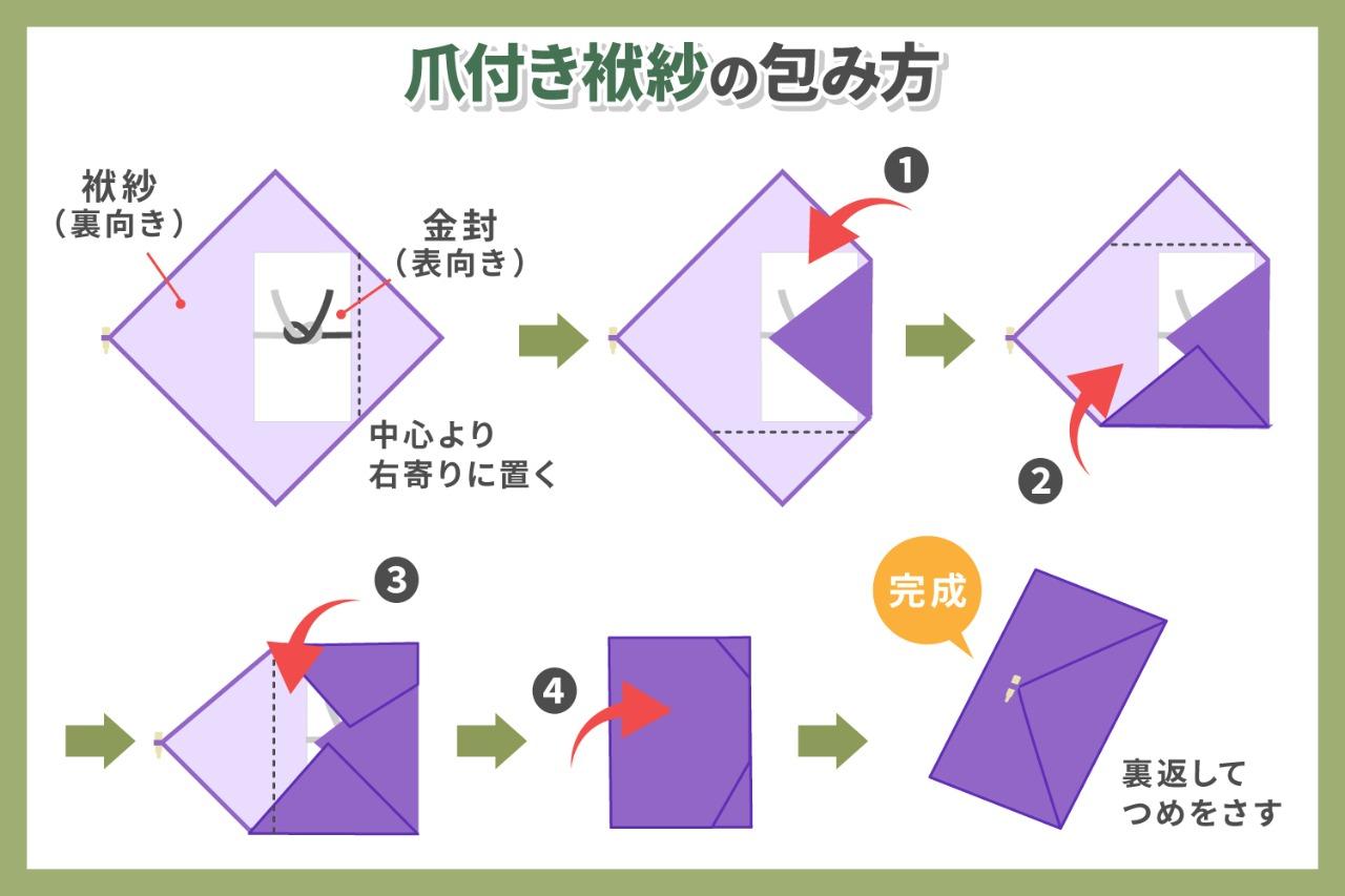 爪付き袱紗の包み方